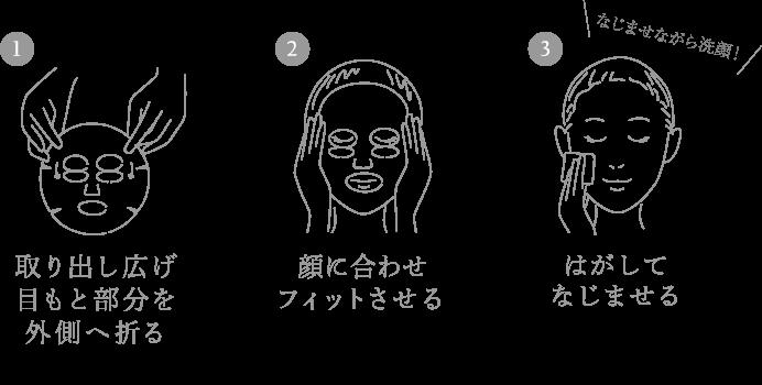 ボタニカルエステ シートマスクの使い方。STEP1:取り出して広げる。STEP2:顔に合わせフィットさせる。STEP3:はがしてなじませながら洗顔!